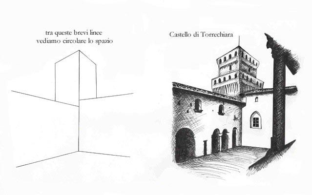 Prospettiva - Come disegnare una casa con giardino ...