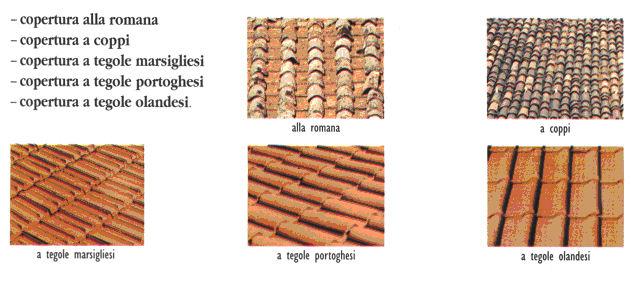Tipi di tegole
